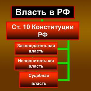 Органы власти Новомосковска