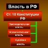 Органы власти в Новомосковске